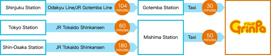 mishima på norsk